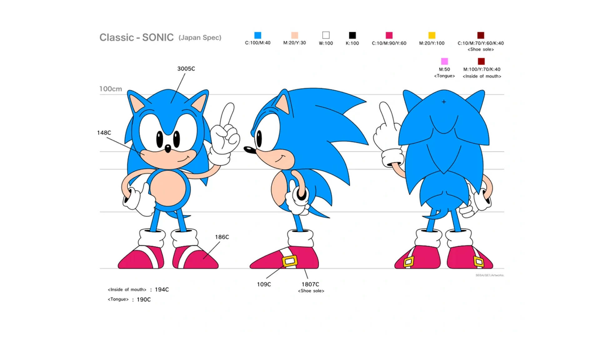 The Origins of Sonic the Hedgehog